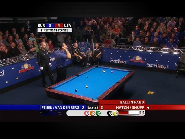 Mosconicupusavseurope - Mosconi pool table