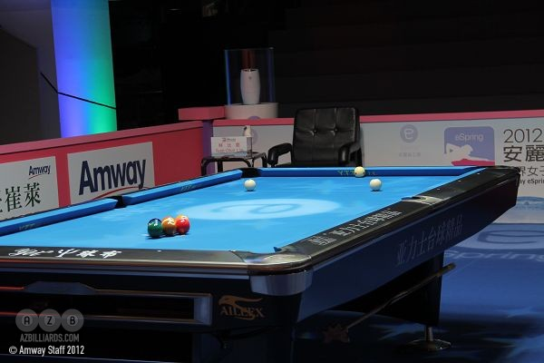 Aileex Pool Table
